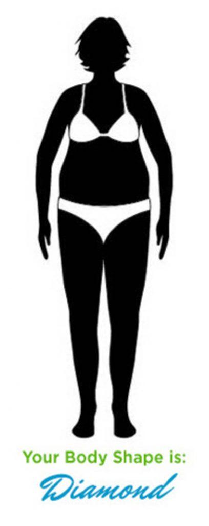 Vücut Şekliniz İlişki Seçimlerini Etkiliyor2