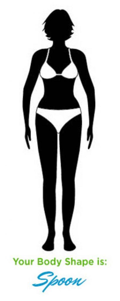 Vücut Şekliniz İlişki Seçimlerini Etkiliyor7