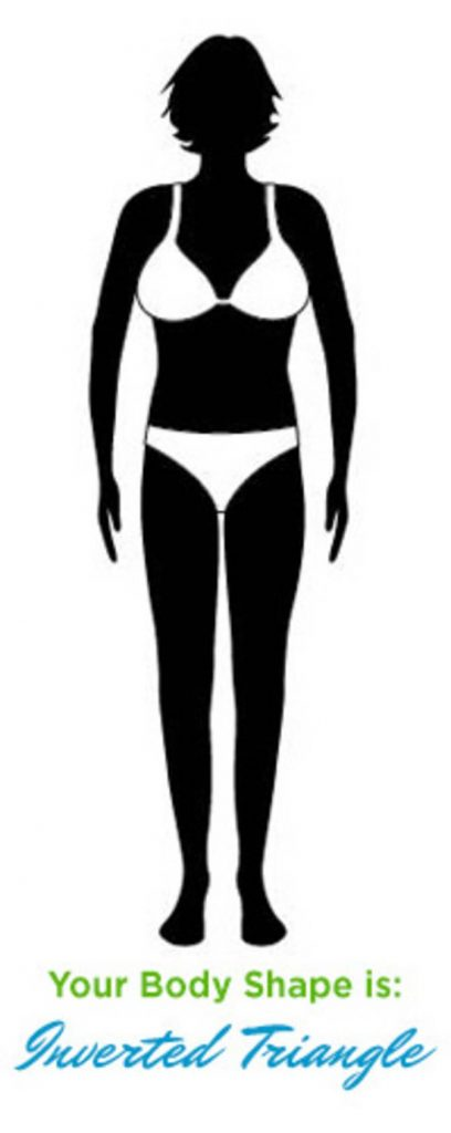 Vücut Şekliniz İlişki Seçimlerini Etkiliyor8