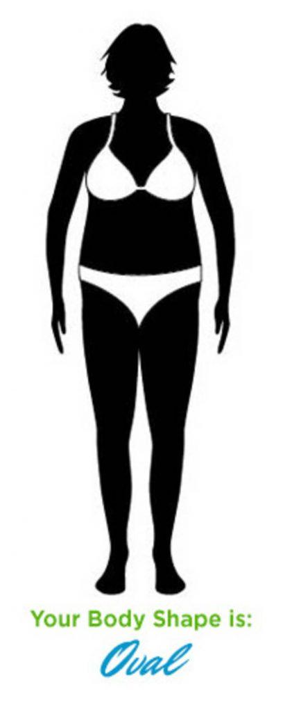Vücut Şekliniz İlişki Seçimlerini Etkiliyor9